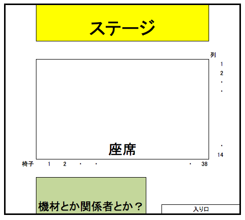 座席の全体図