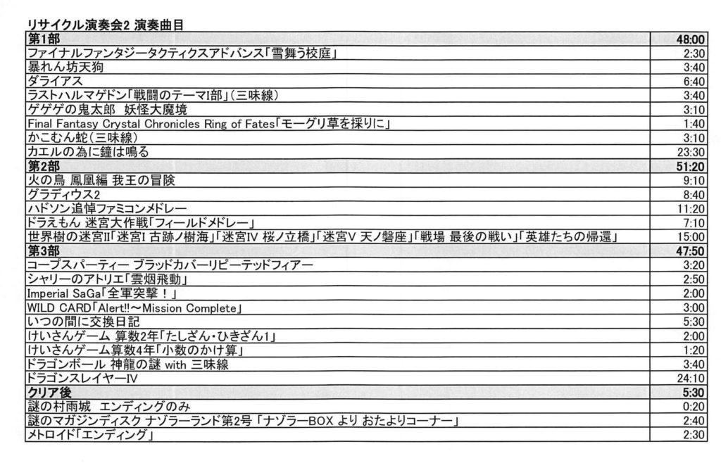 曲順リスト